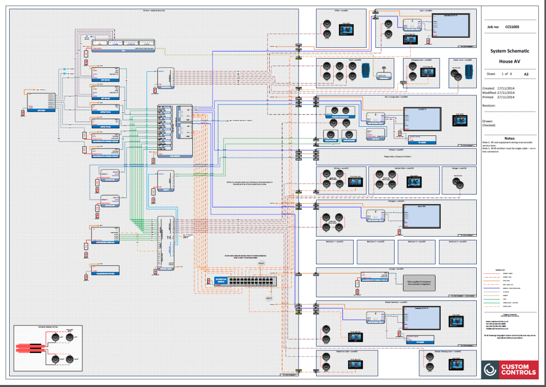 Audio Video Schematic