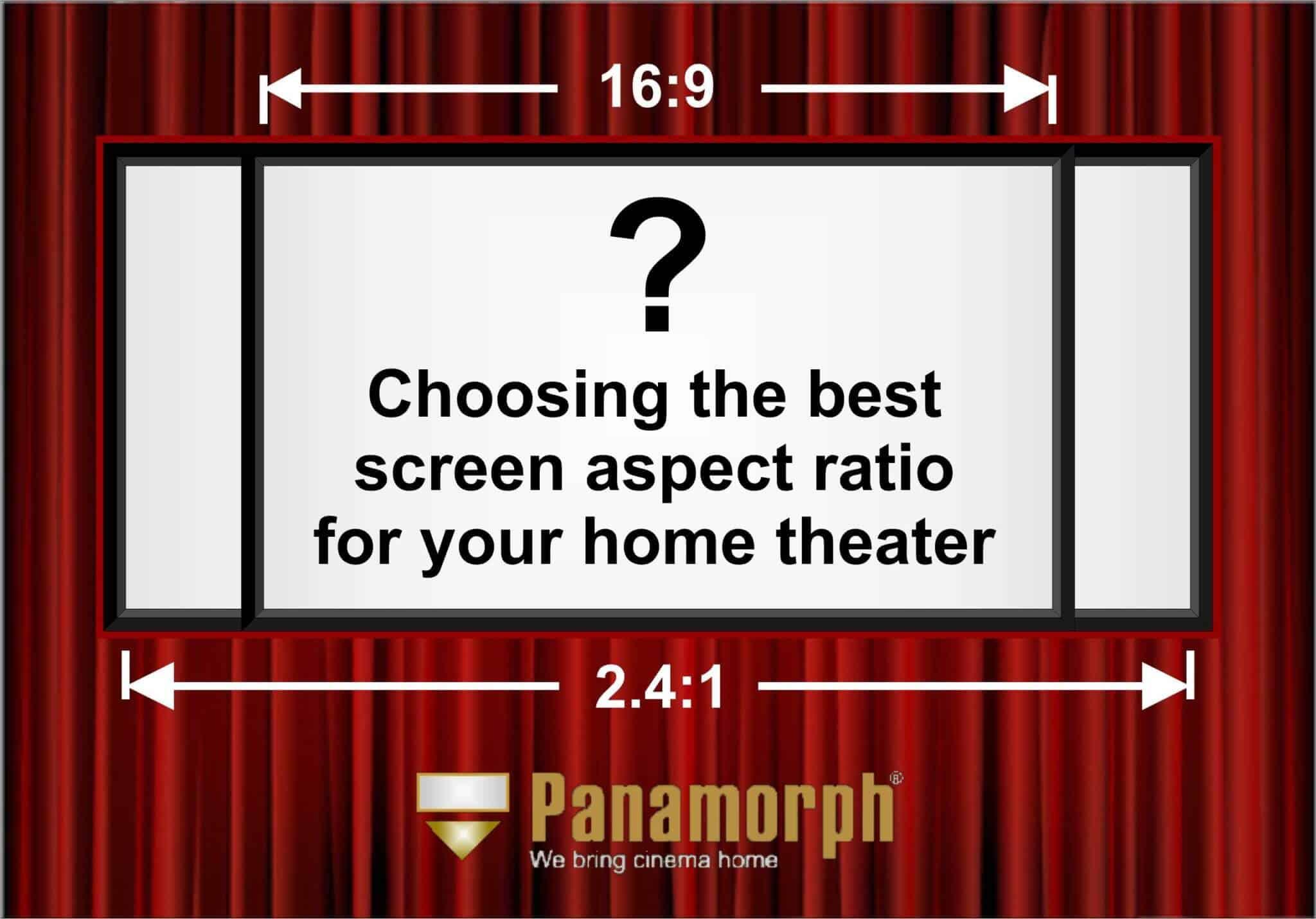 Panamorph Aspect Ratios